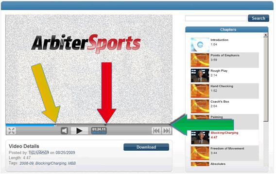 ArbiterSports - Video Help